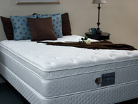 Sewn Mattress with All Components Interchangeable and Replaceable